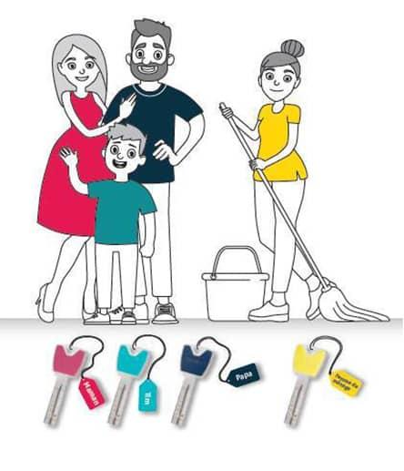 Clés de couleurs personnalisées ABUS pour la famille